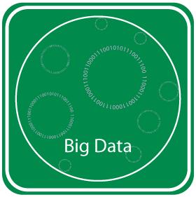 BigData Congress 2019 International Congress on Big DataJune